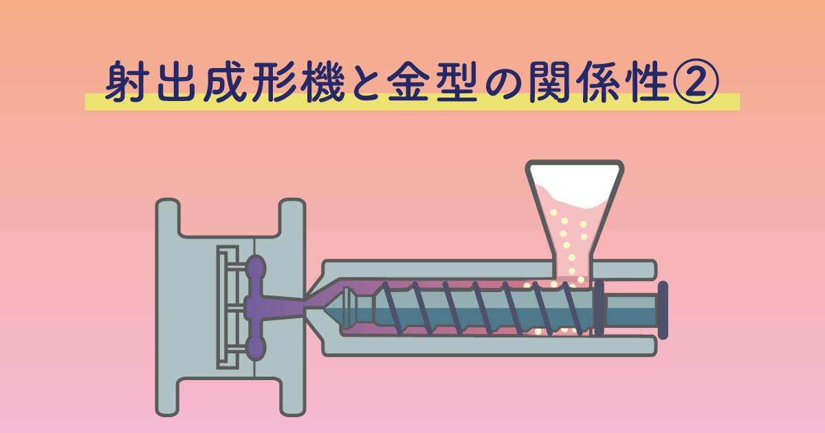 射出成形機と金型の関係性(2)