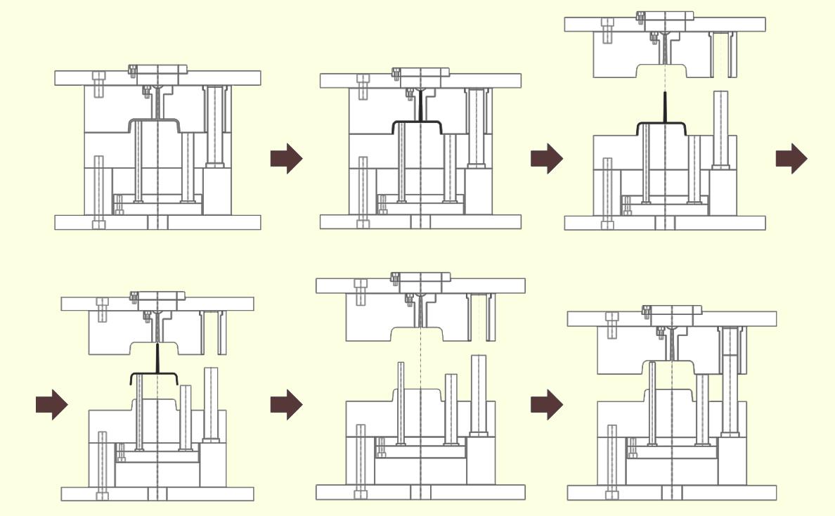 図2:2プレート金型の動き