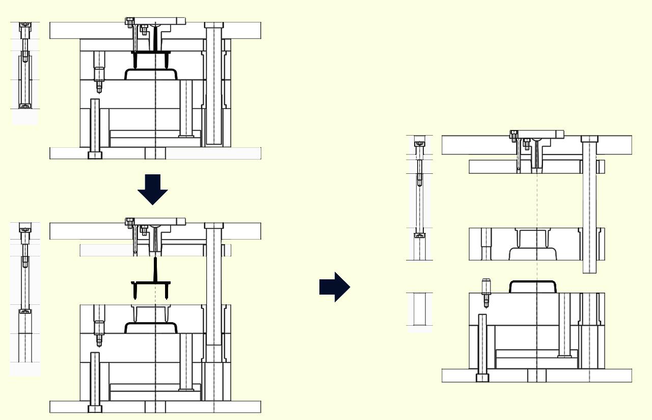 図4:3プレート金型の動作