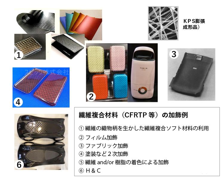 図9-4 繊維複合材料(CFRP等)の加飾例